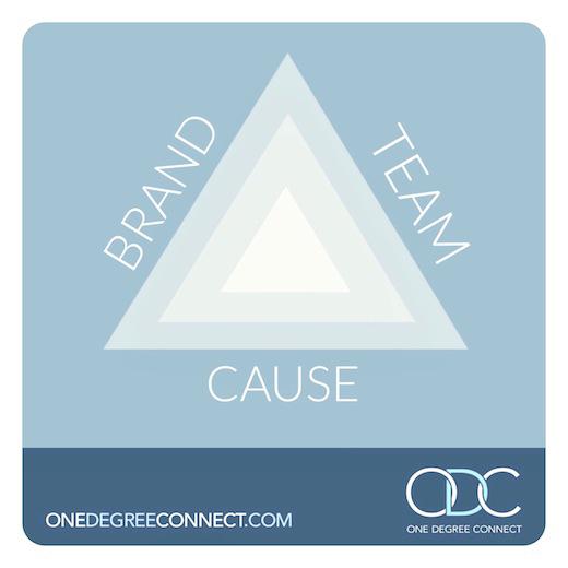 Brand-Team-Cause-1.jpg