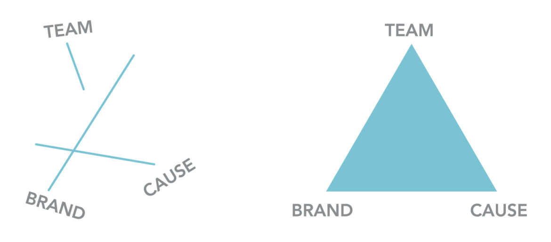 TBC-triangle.jpg