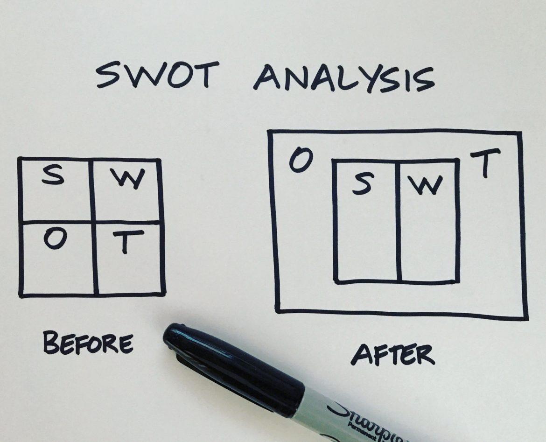 SWOT-chart.jpeg