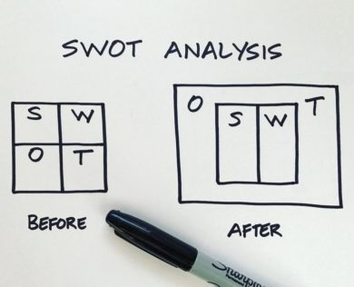 New SWOT approach