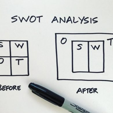 New SWOT approach